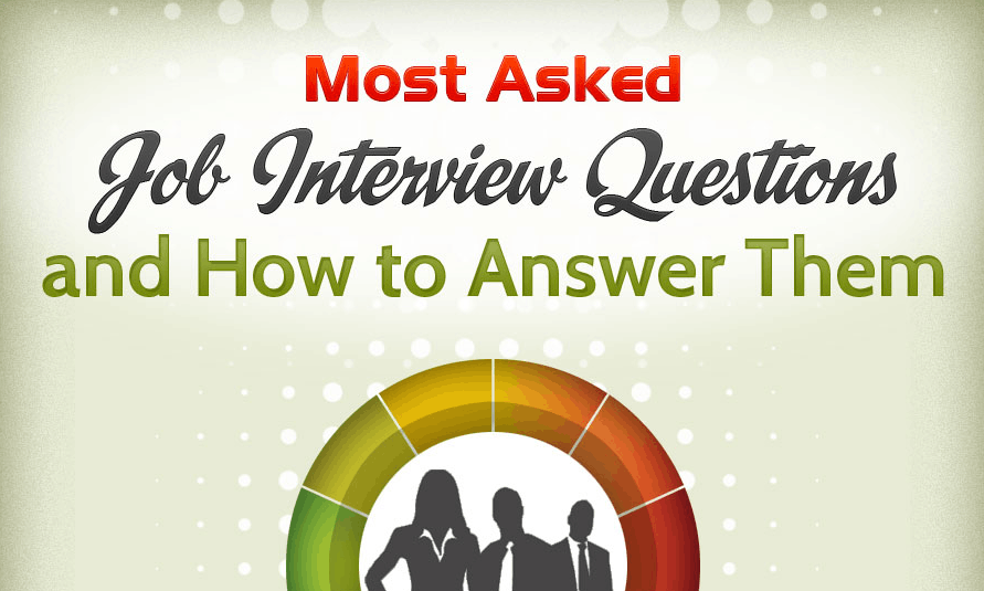 Top HR Interview Questions and Answers For (Freshers & Experienced)